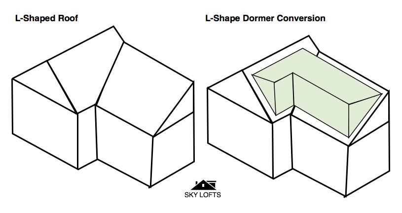 Loft Dormers Joy Studio Design Gallery Best Design