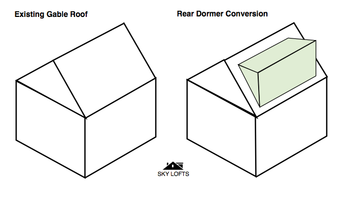 What is a Rear Dormer Diagram